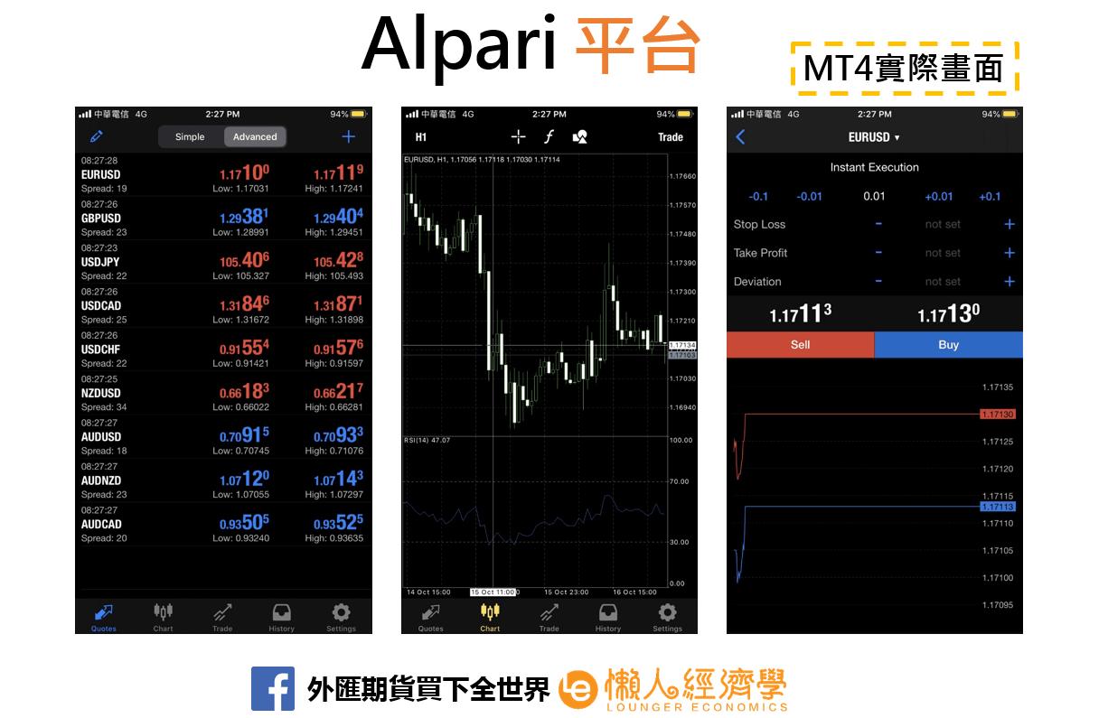 Alpari MT4