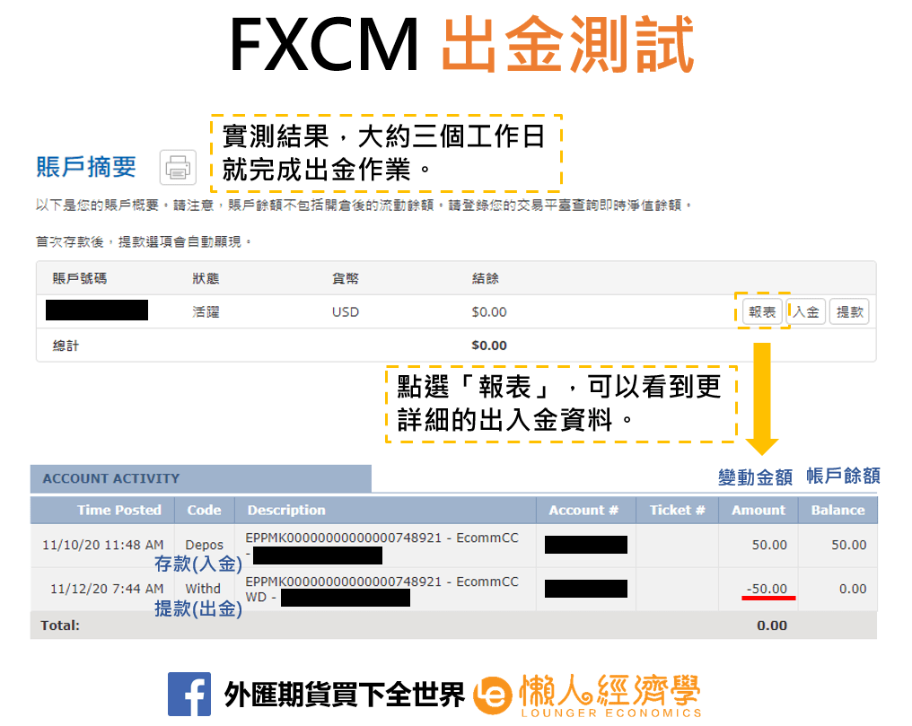 FXCM出金實測4