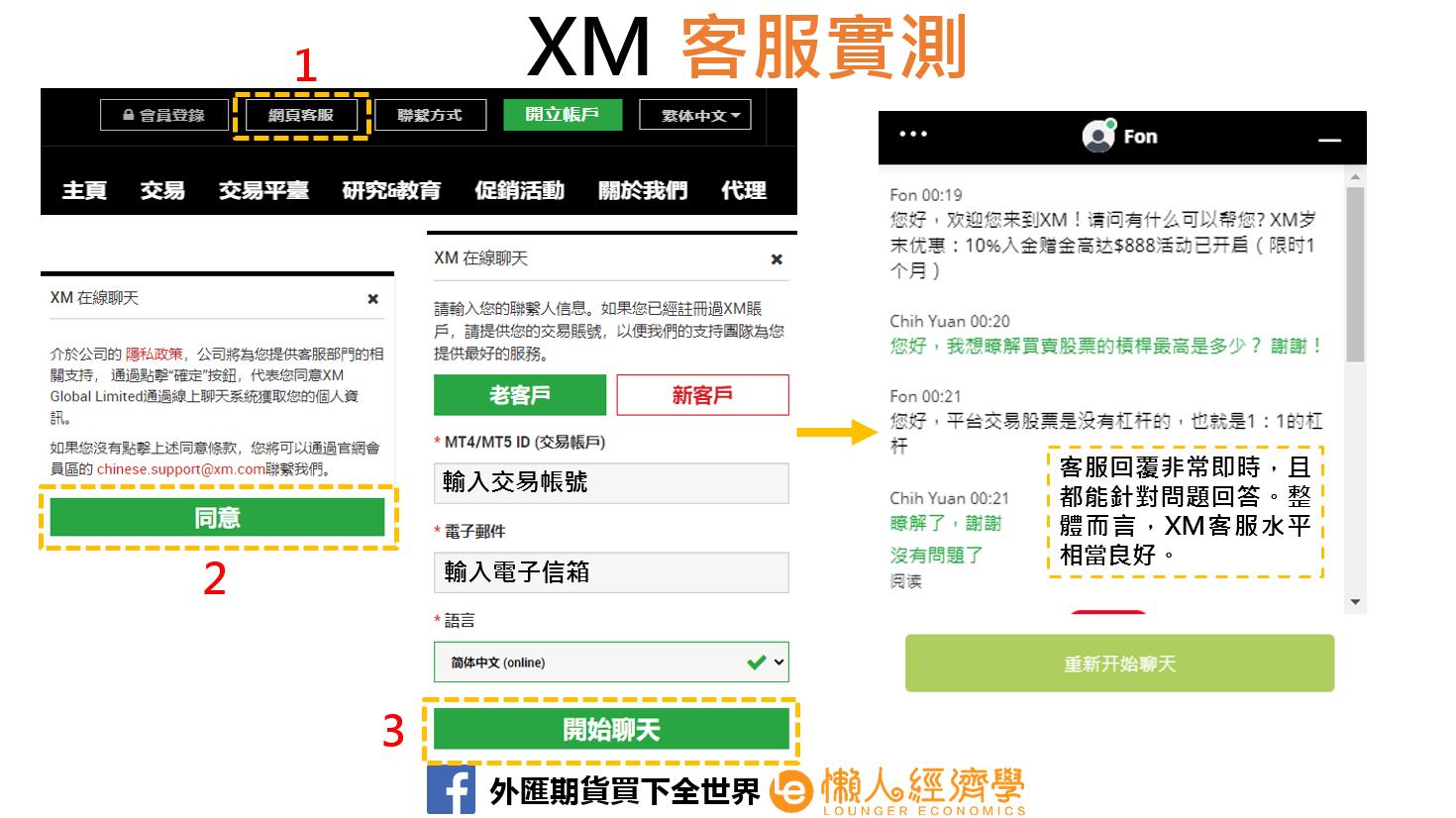 XM客服實測