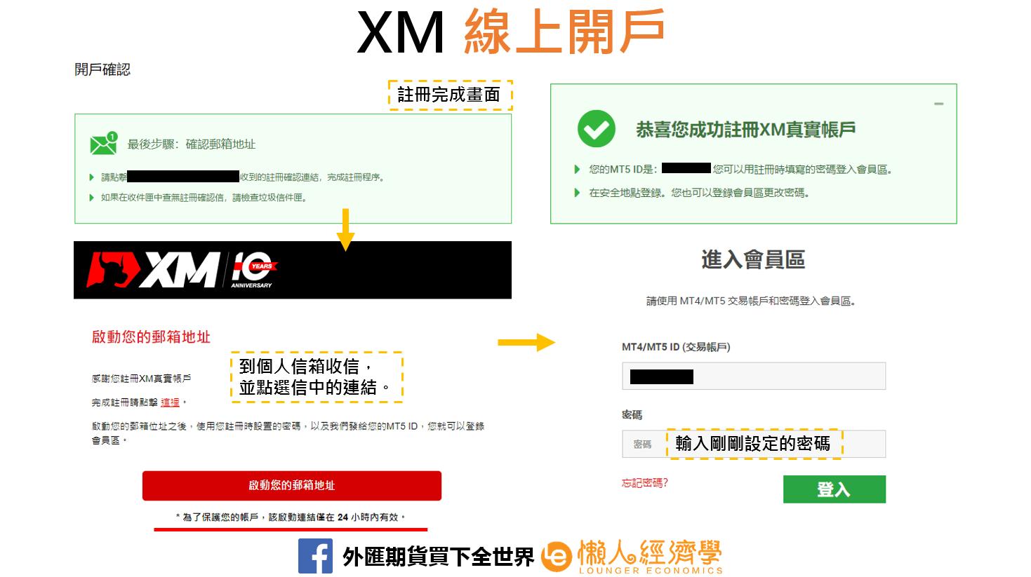 XM線上開戶4