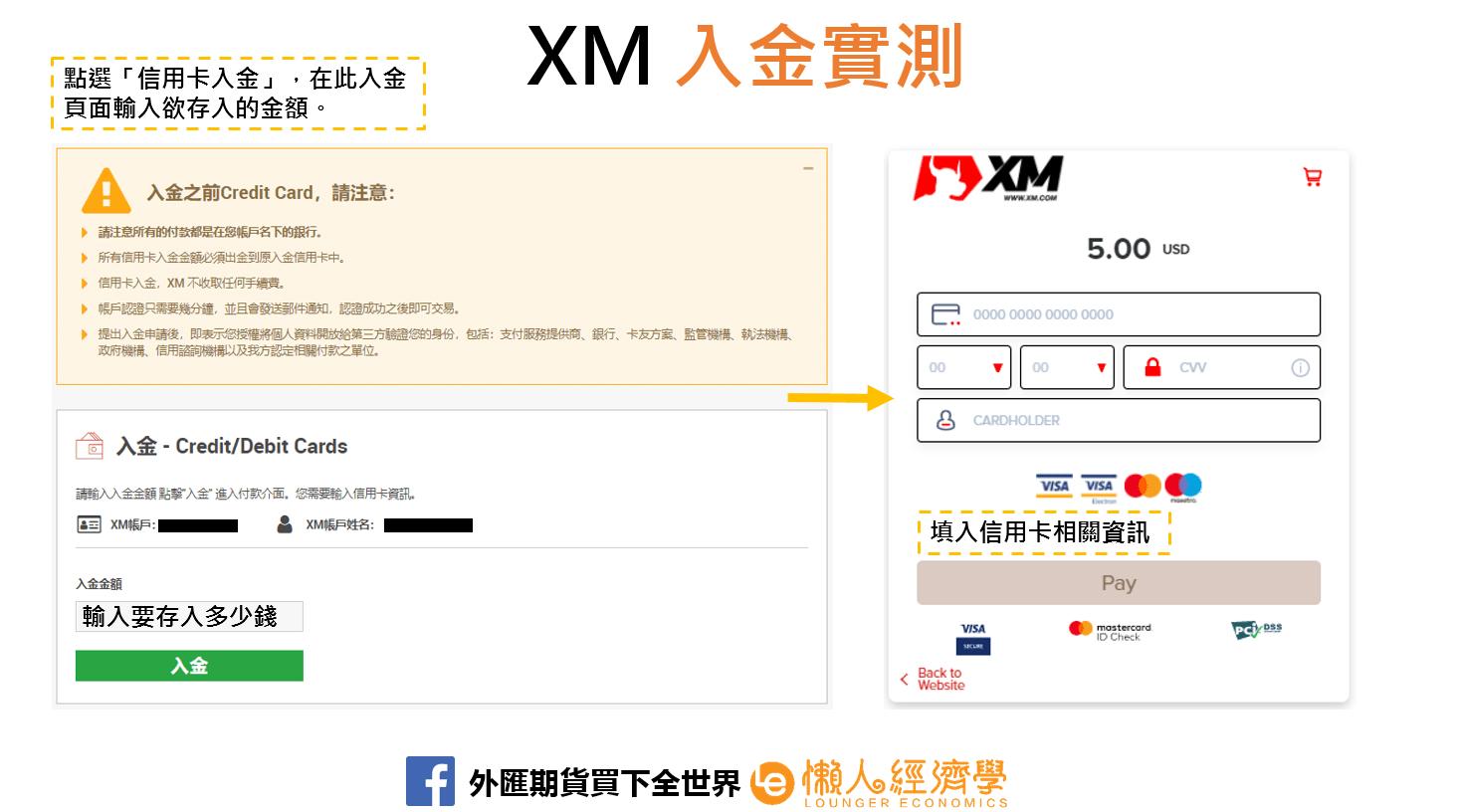 XM入金實測