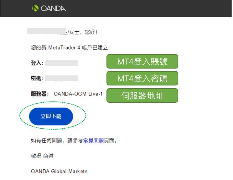 OANDA安達-MT4操作示範