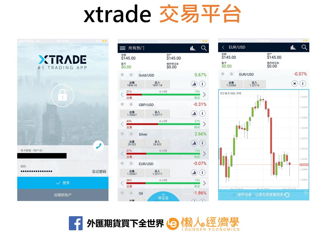 xtrade交易平台