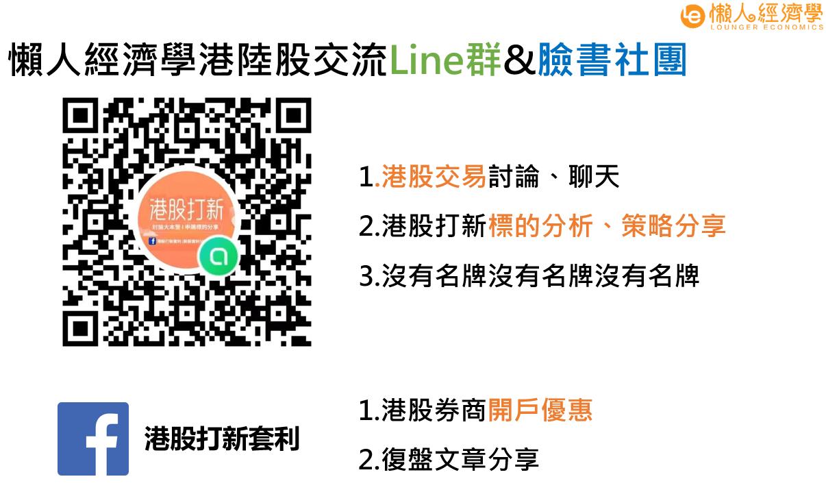 港股打新交流群-臉書社團