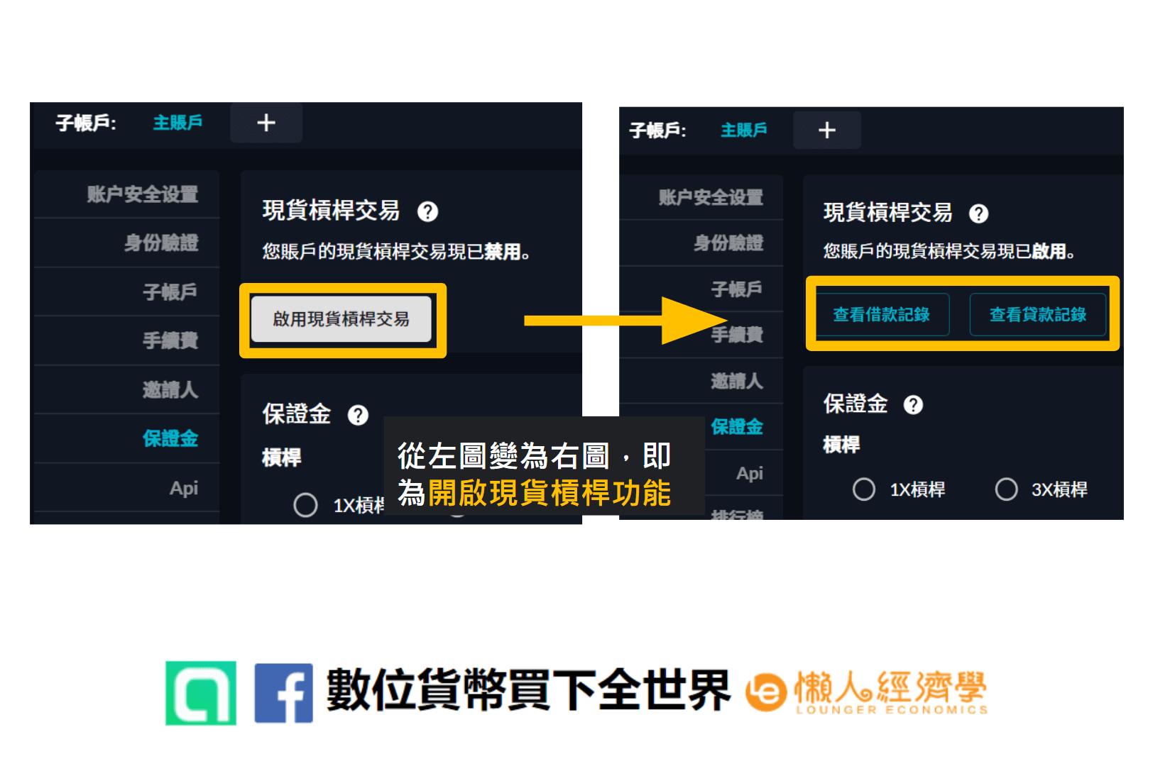 FTX現貨槓桿教學 右圖為開啟現貨槓桿功能的示意圖