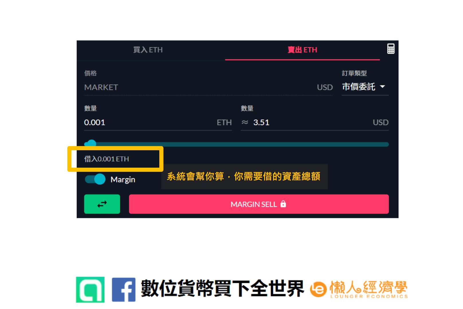 FTX現貨槓桿教學 做空ETH示範:以0.001 ETH 借幣賣出