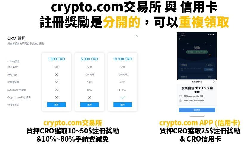crypto .com推薦碼