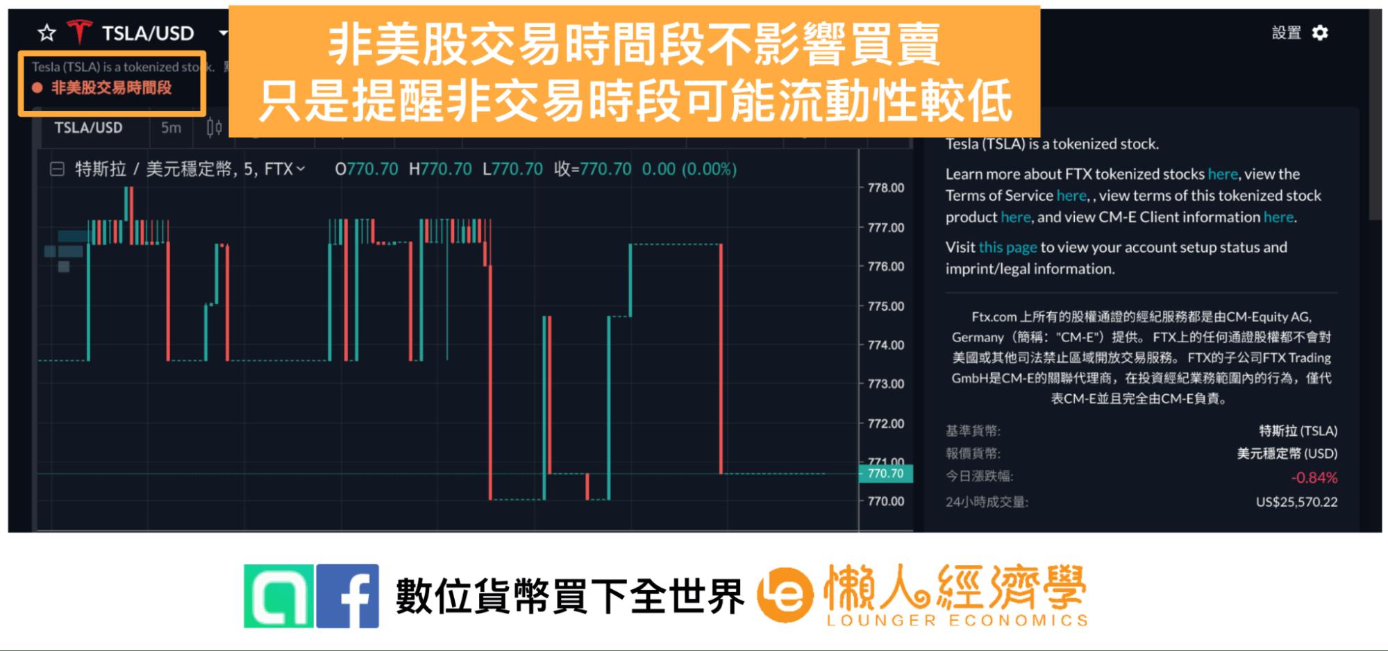 FTX交易:股權通證下單教學2