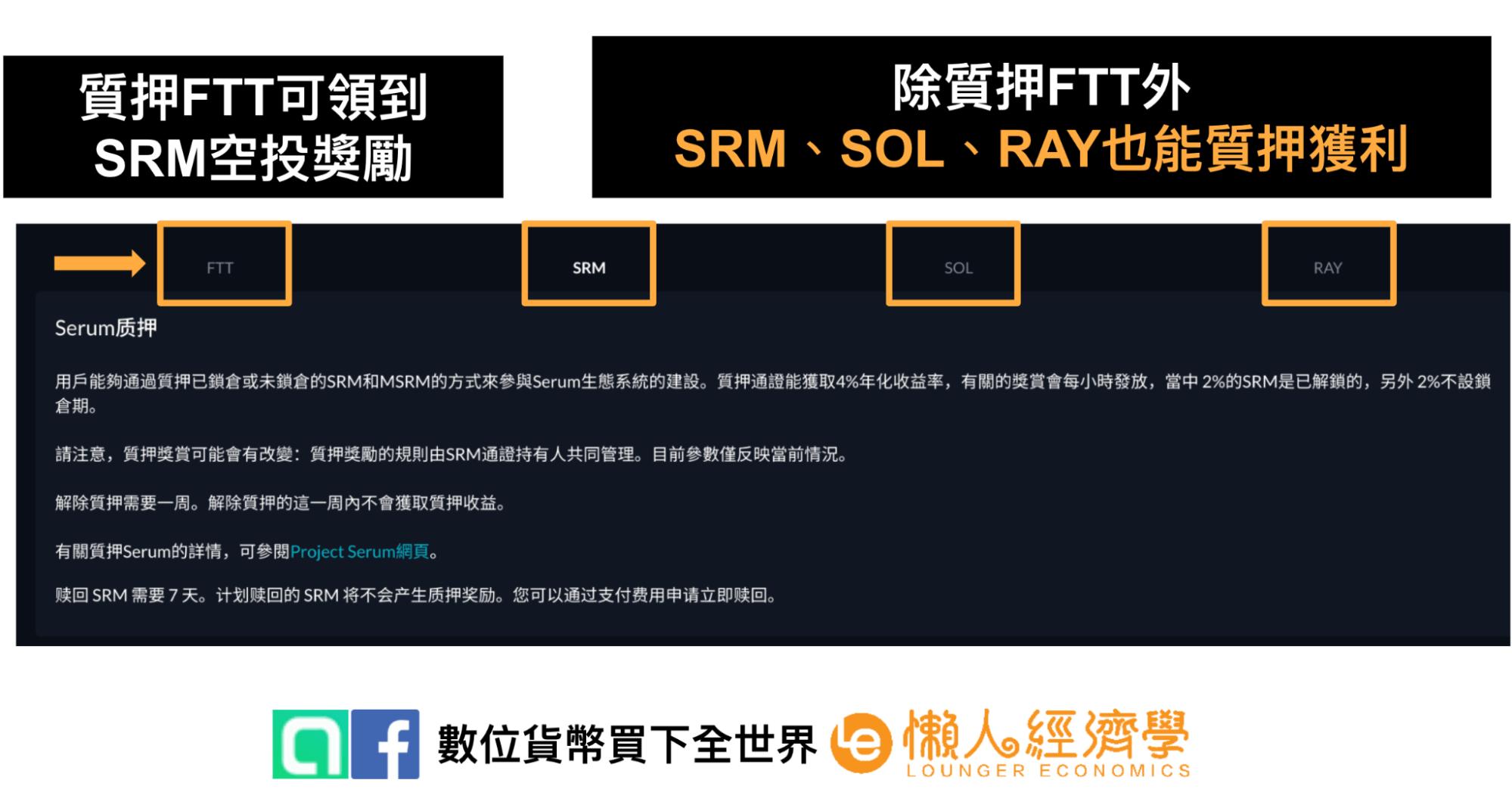 質押獲得FTX交易所優惠獎勵,領取SRM和其他空投獎勵