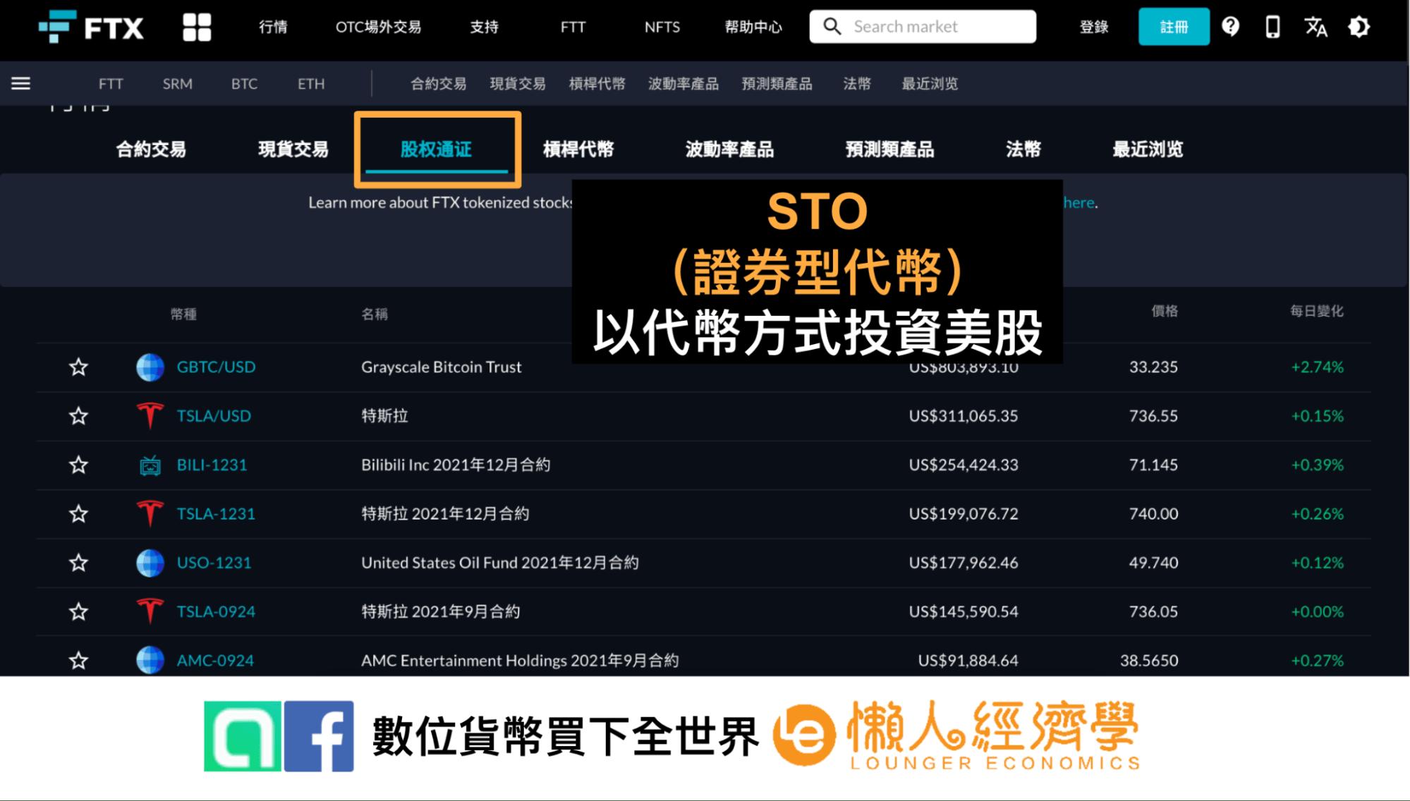 FTX交易所:超過600種商品、300個交易對:STO證券型代幣