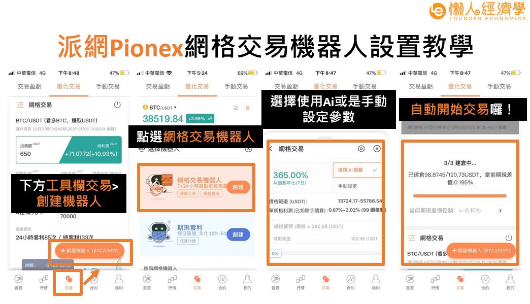 Pionex 網格交易介紹