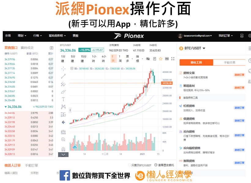Pionex操作教學-派網
