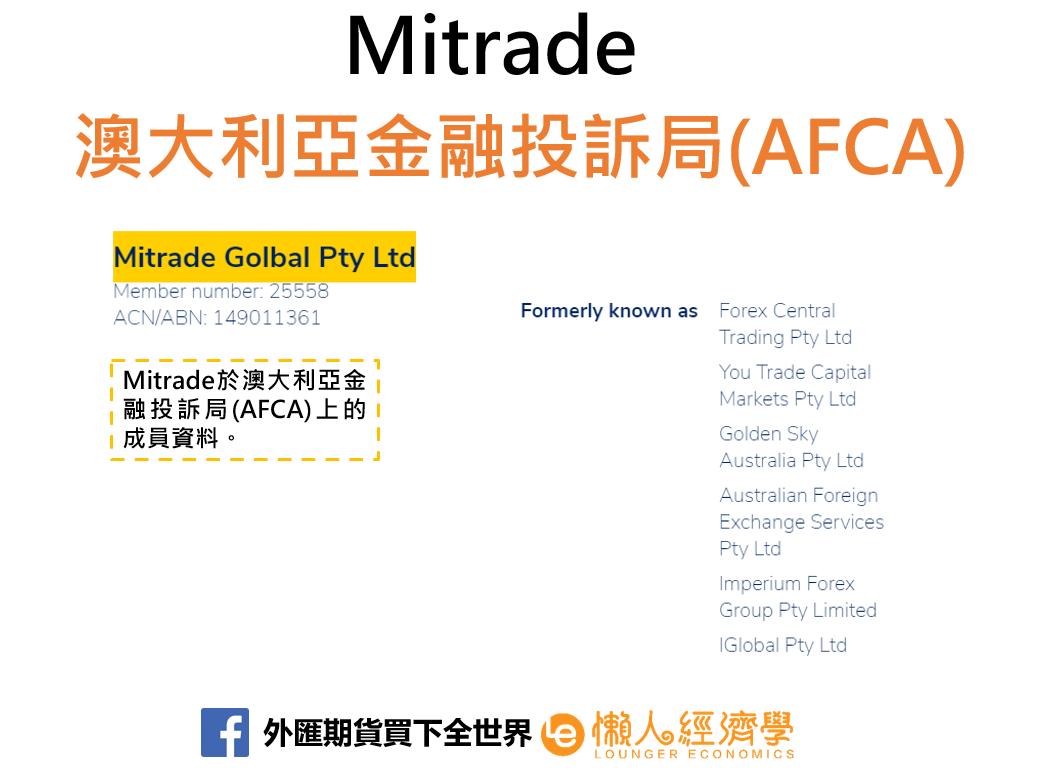 mitrade AFCA