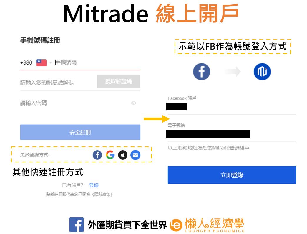 mitrade線上開戶