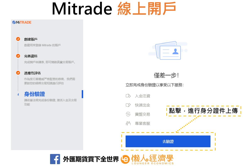 mitrade線上開戶5