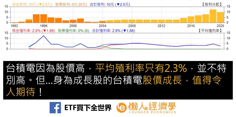 台灣成長型定存股代表台積電