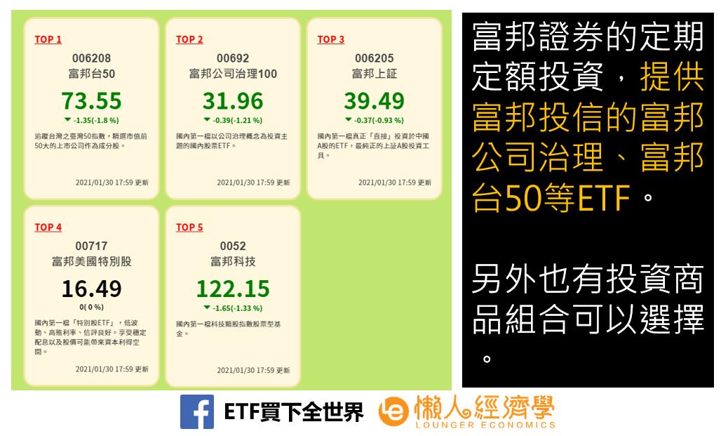 富邦證券定期定額