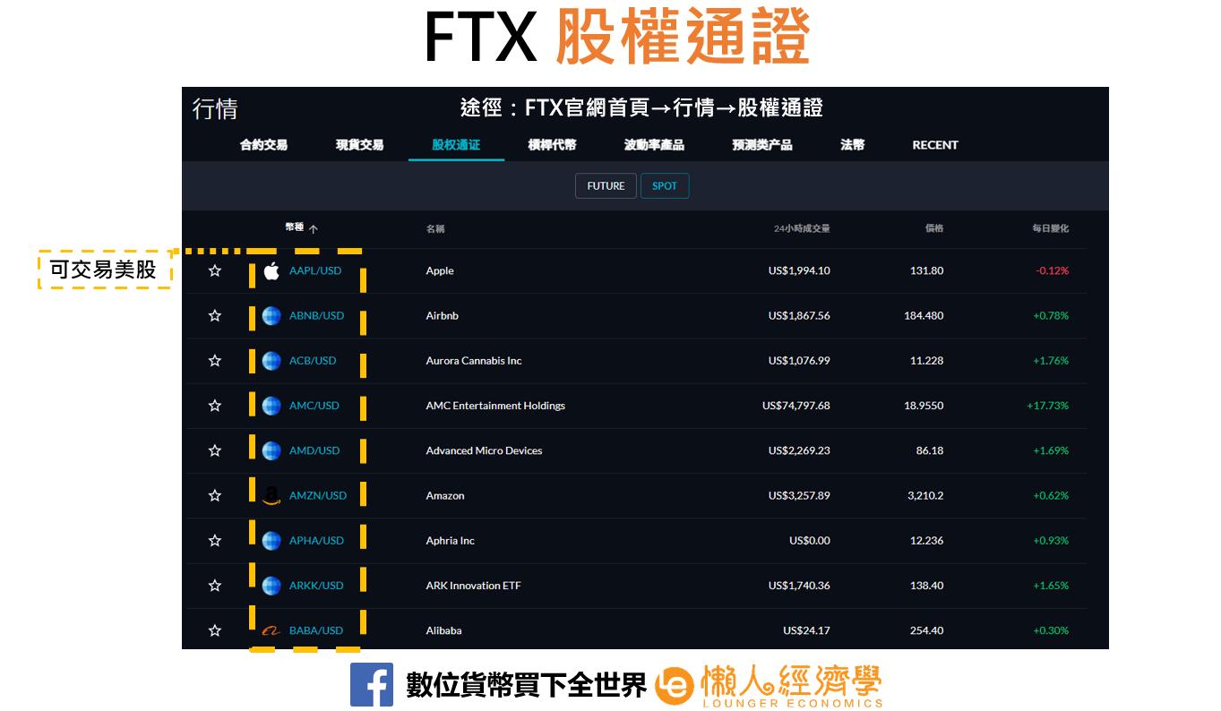 FTX股權通證