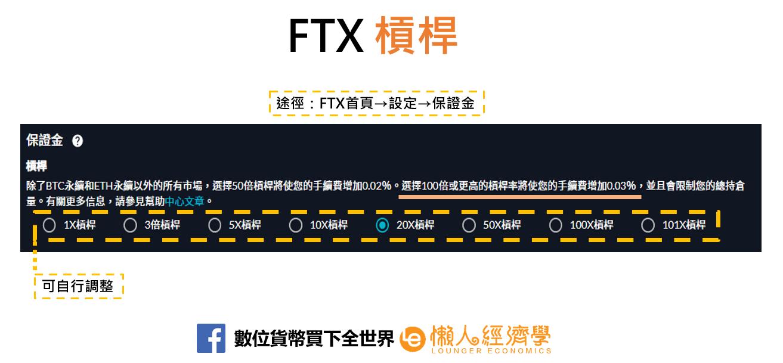 FTX槓桿