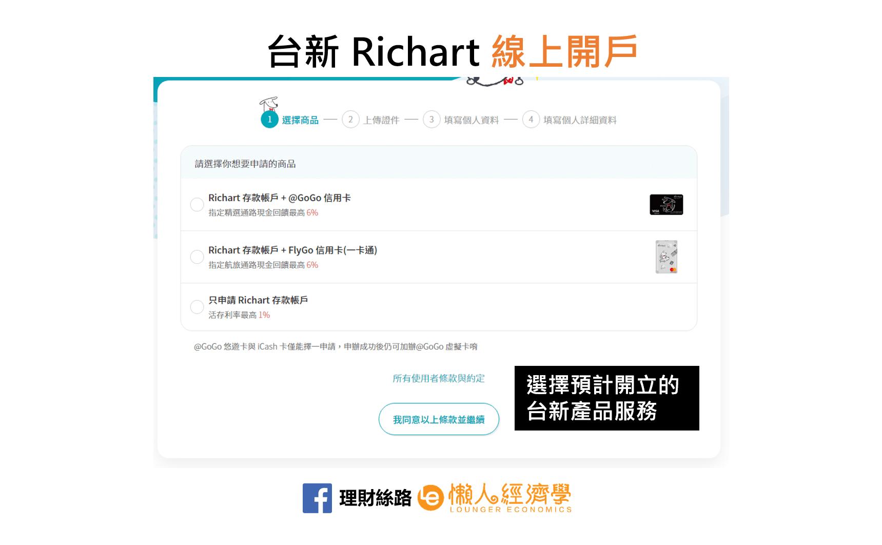 richart 開戶教學