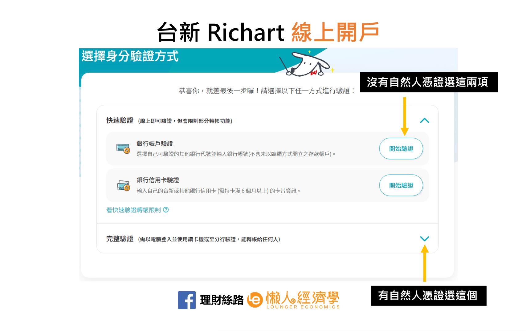 台新richart開戶