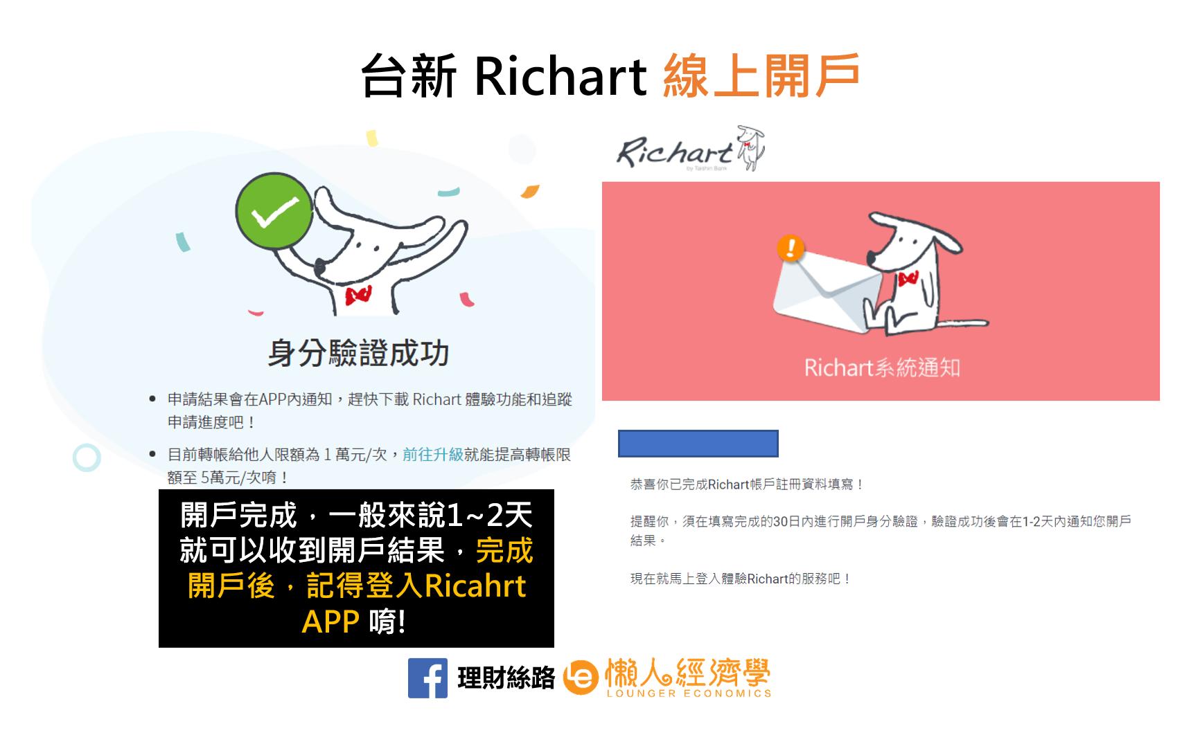 台新 richart 開戶