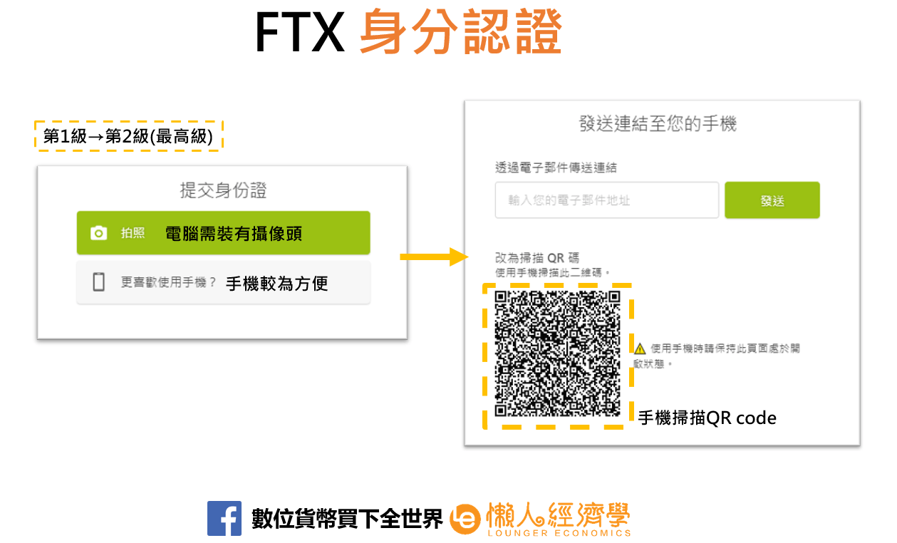 FTX身分驗證4
