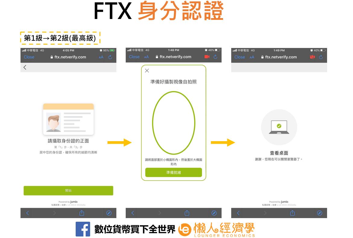 FTX身分驗證5