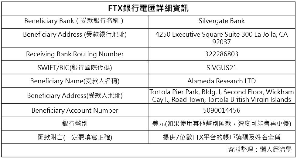 FTX銀行電匯