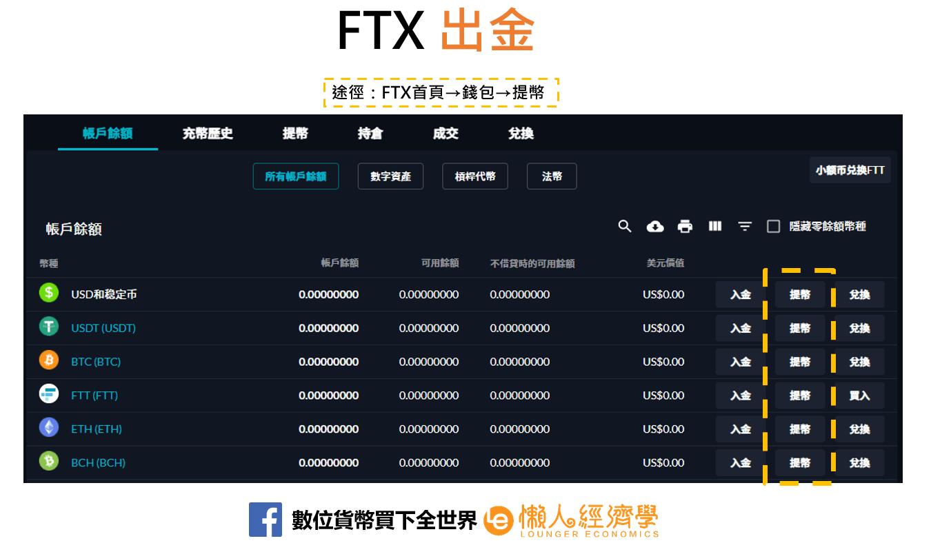 FTX出金