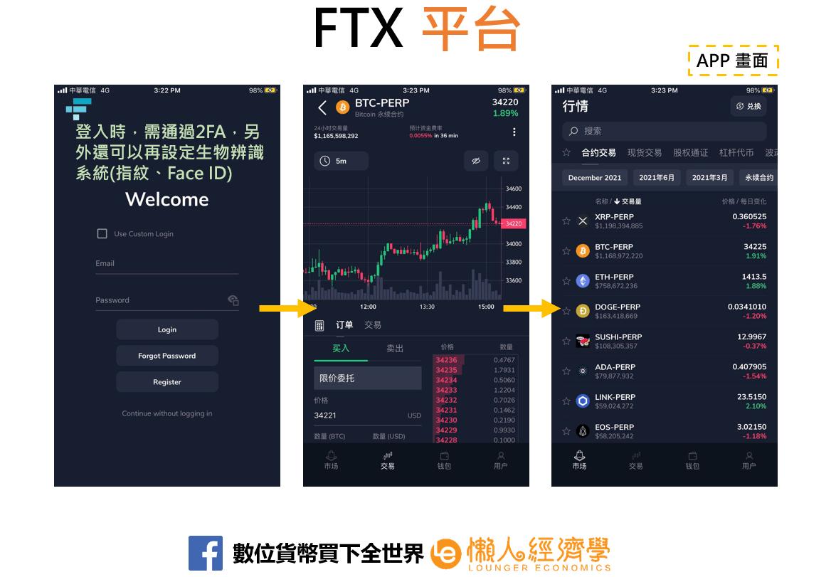 FTX平台2