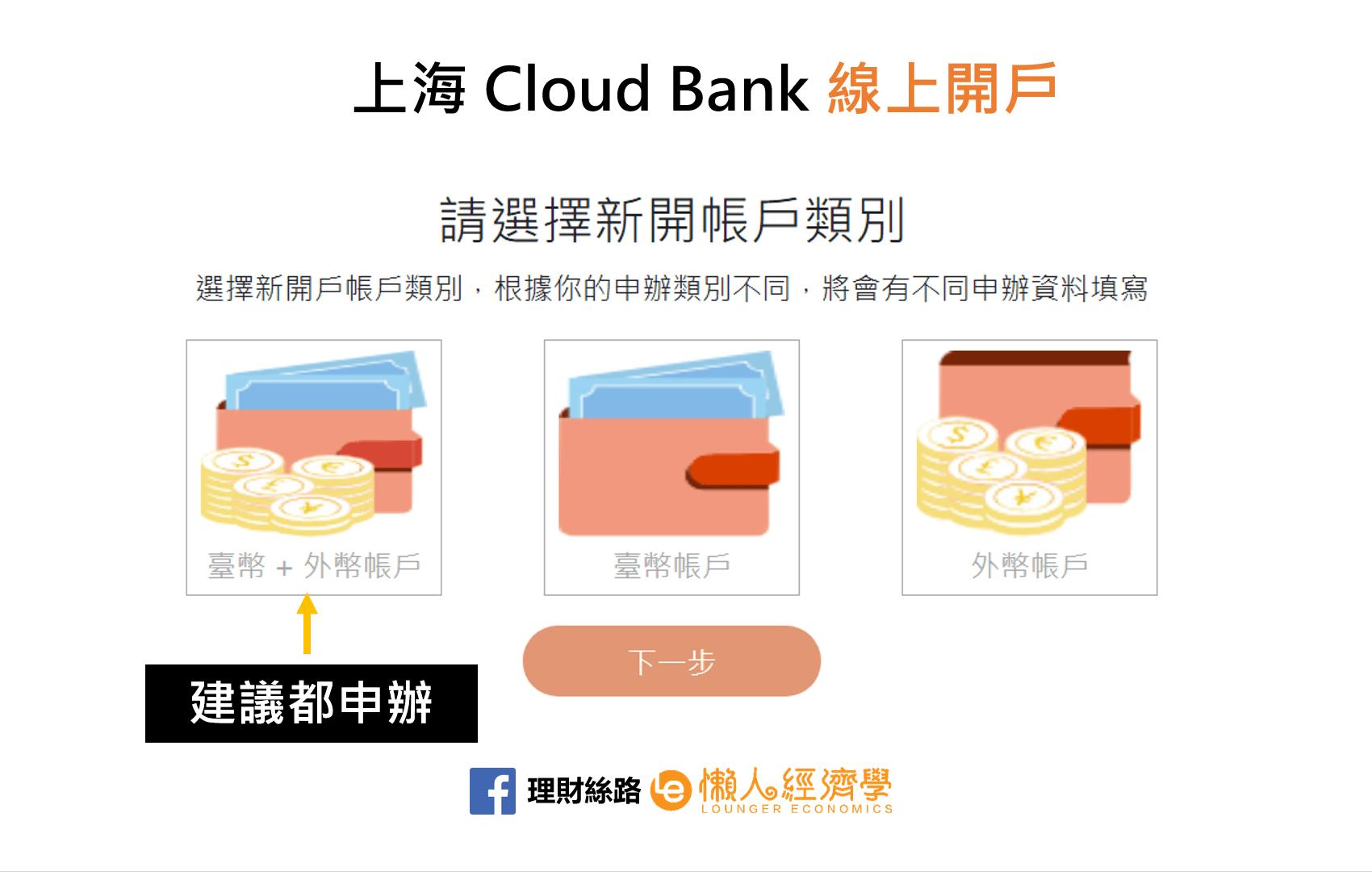 上海Cloud Bank開戶類別