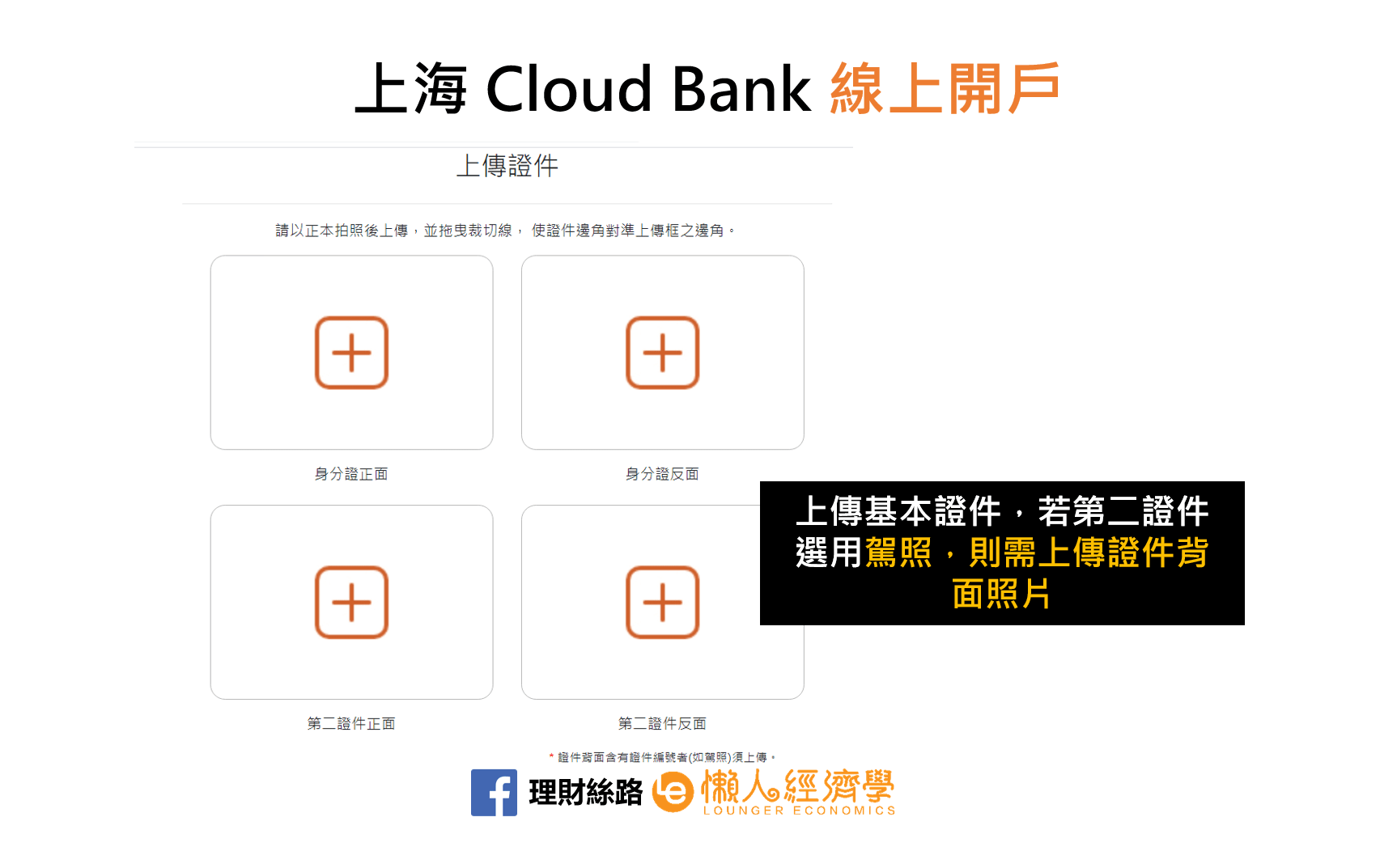 上海Cloud Bank上傳證件