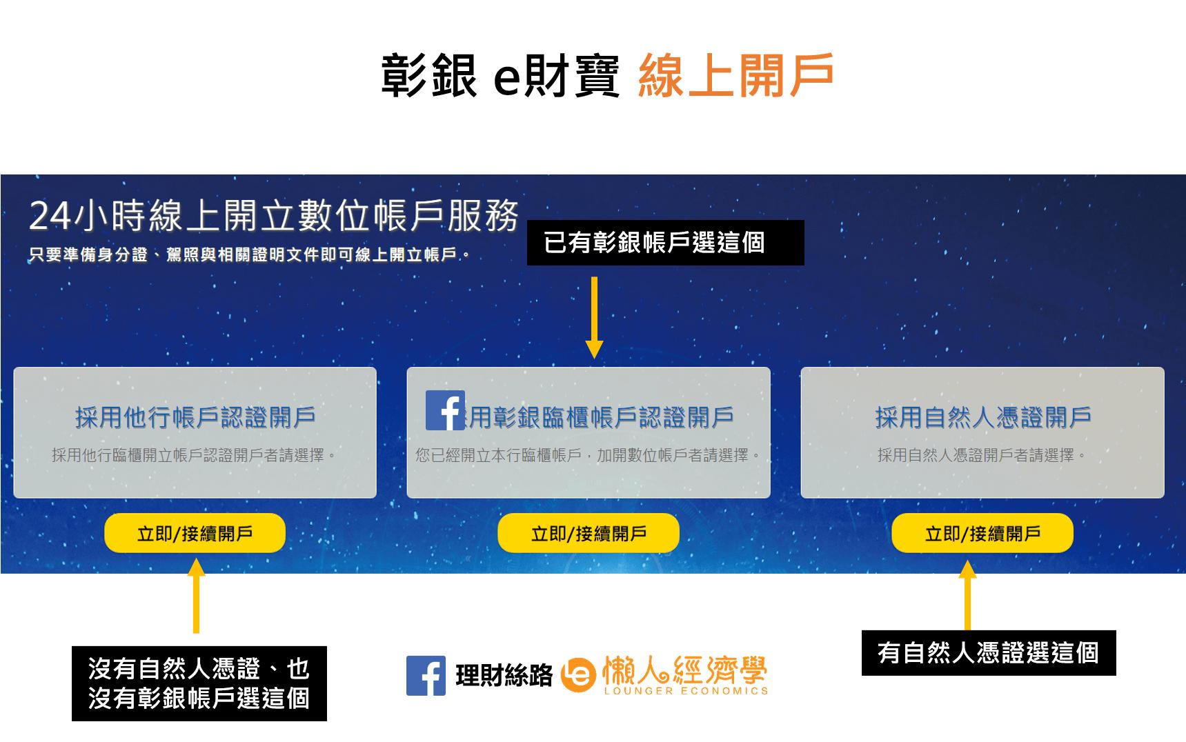 彰銀數位帳戶開戶教學-1