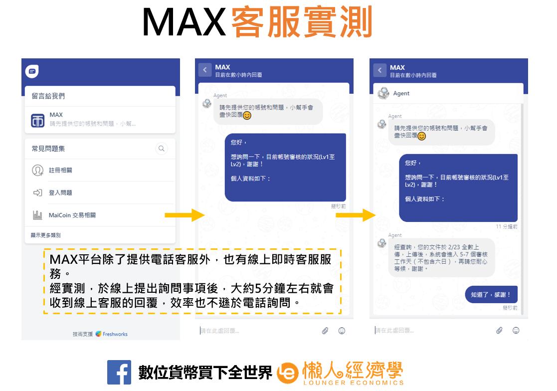 MAX客服實測