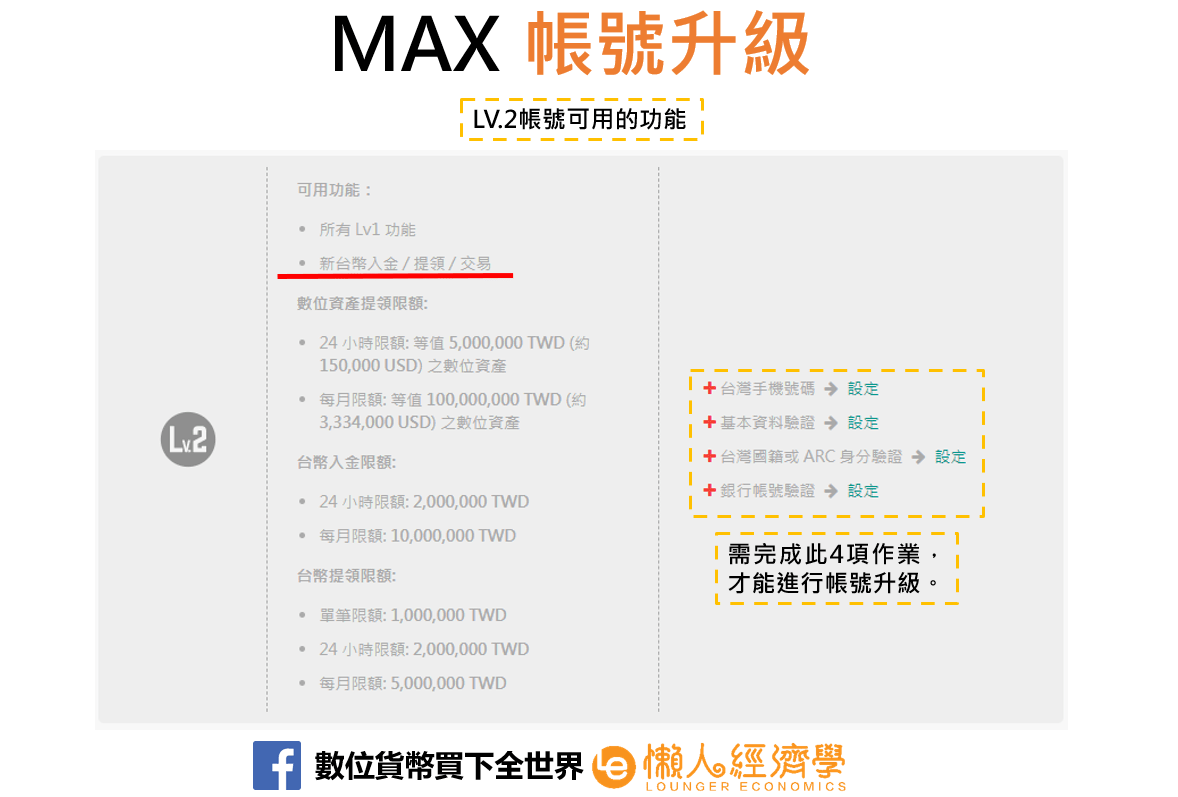 MAX帳號升級