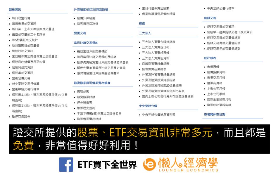 台灣證券交易提供交易資訊