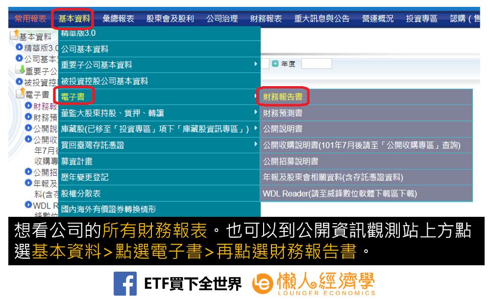 公開資訊觀測站財務報告查詢