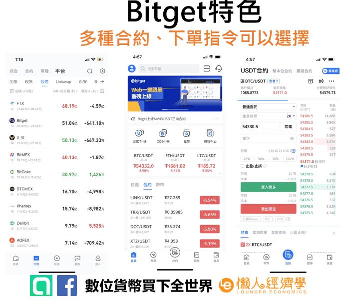 bitget交易所介紹