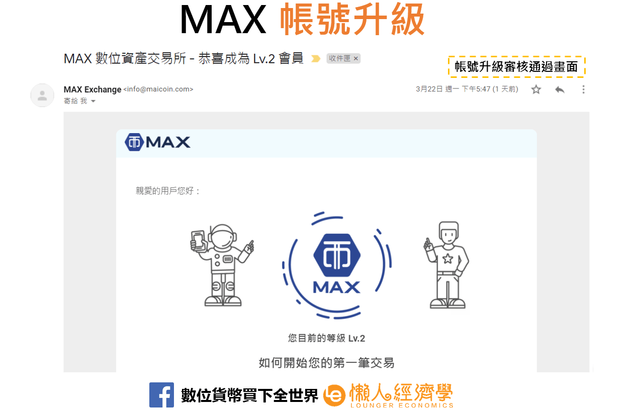 MAX平台帳號升級成功