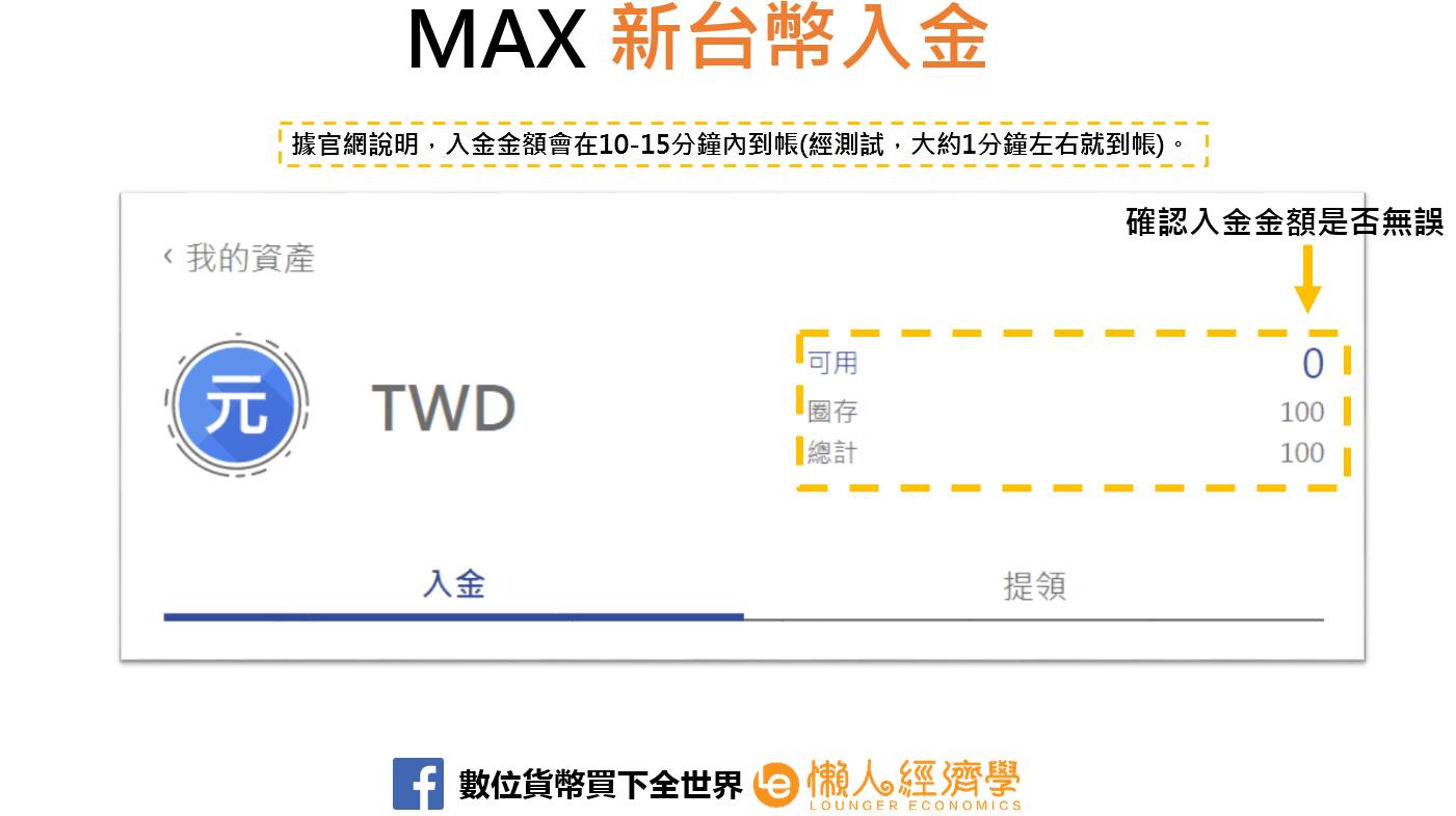MAX新台幣入金3
