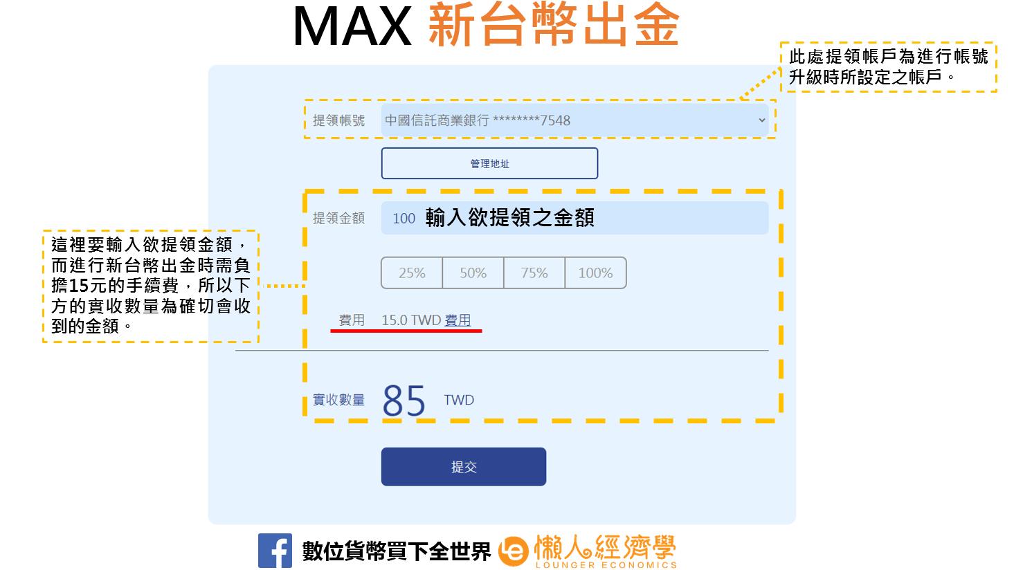 MAX新台幣出金2
