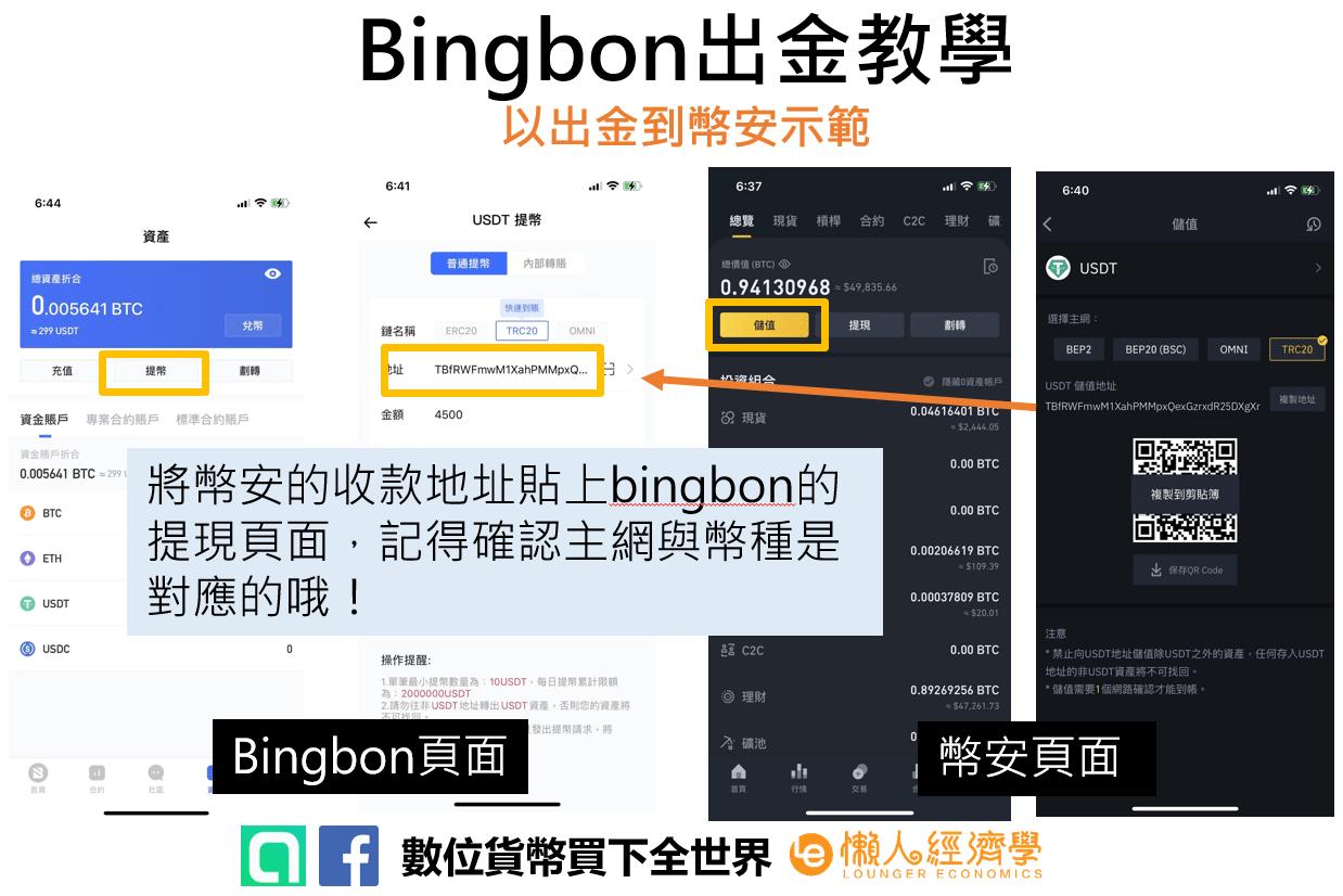 Bingbon出金介紹