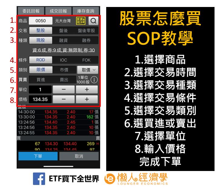 股票怎麼買SOP教學