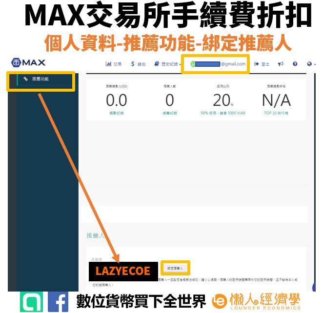 MAX交易所-推薦人