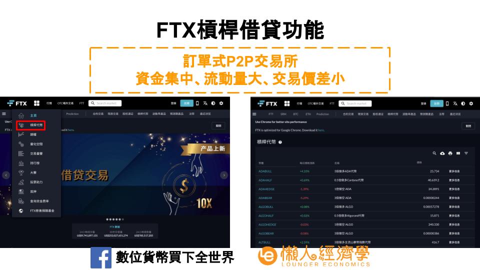 DeFi交易平台FTX的槓桿借貸功能