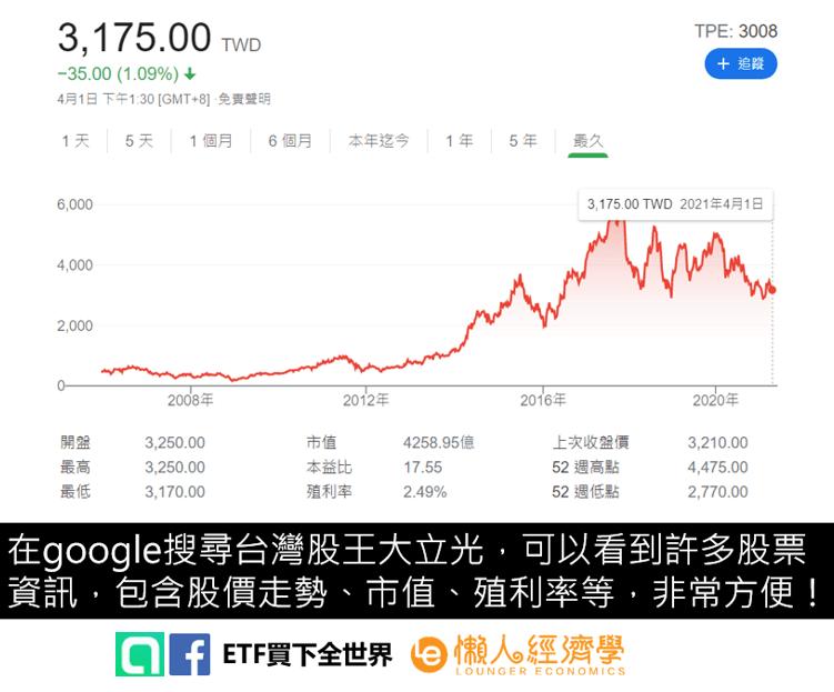 過去的股票價格怎麼查?