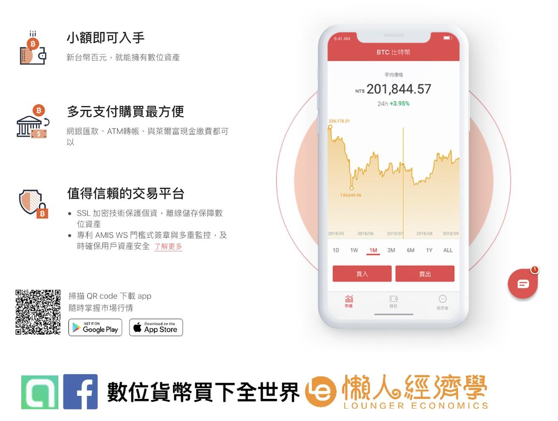圖示:為什麼選擇MaiCoin(含MaiCoin和MAX)作為投資平台?