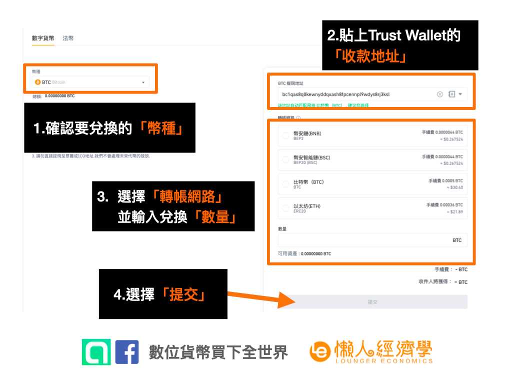 Trust Wallet 入金教學:貼上Trust Wallet 收款地址並確認提現