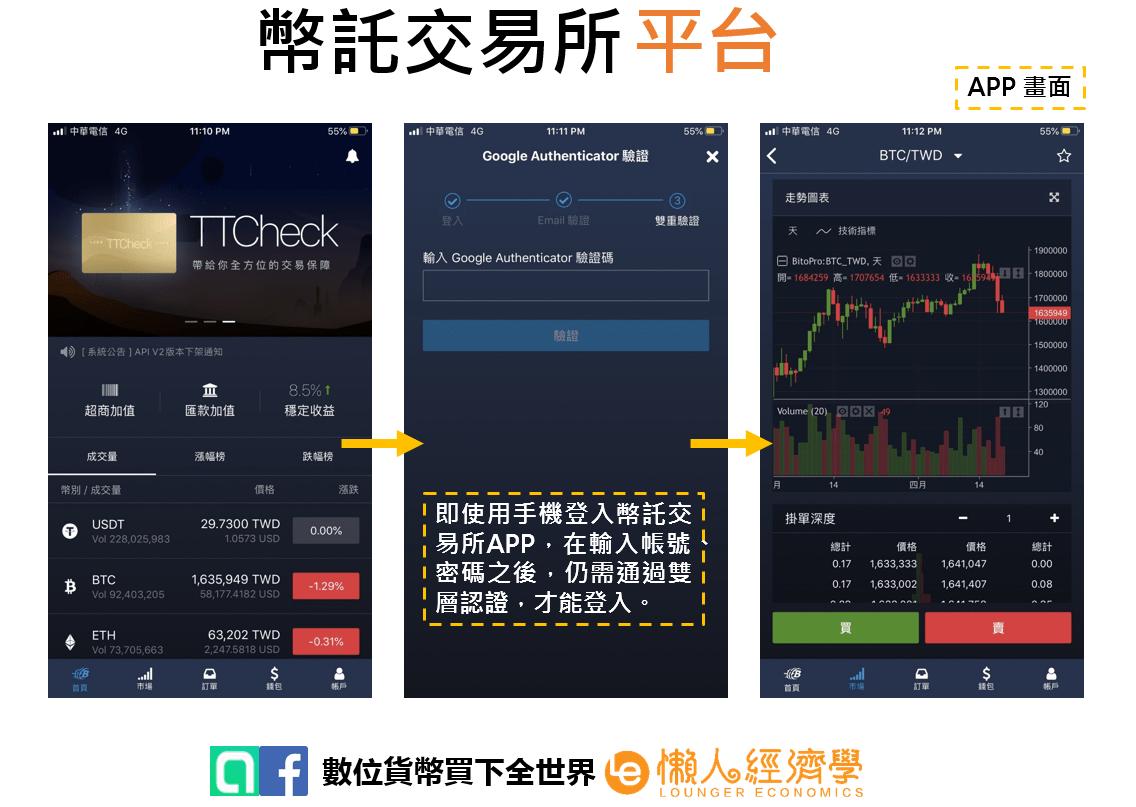 幣託交易所平台2